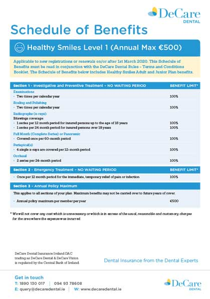 Image outlining what the level 1 healthy smiles plan from DeCare dental covers