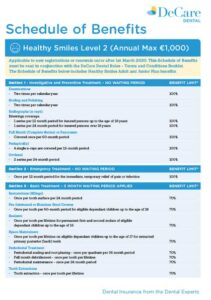 Image outlining what the level 2 healthy smiles plan from DeCare dental covers